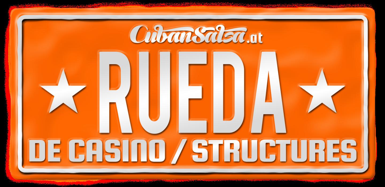 Cuban Salsa - Rueda